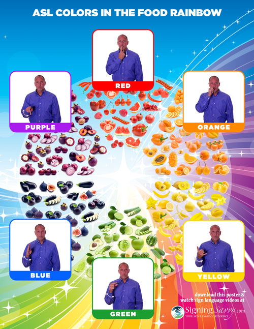 Colors of the Food Rainbow in American Sign Language (ASL)