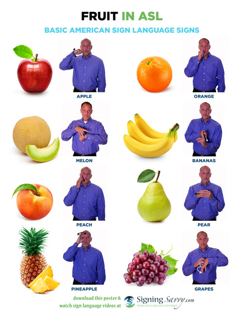 Fruit in American Sign Language (ASL)