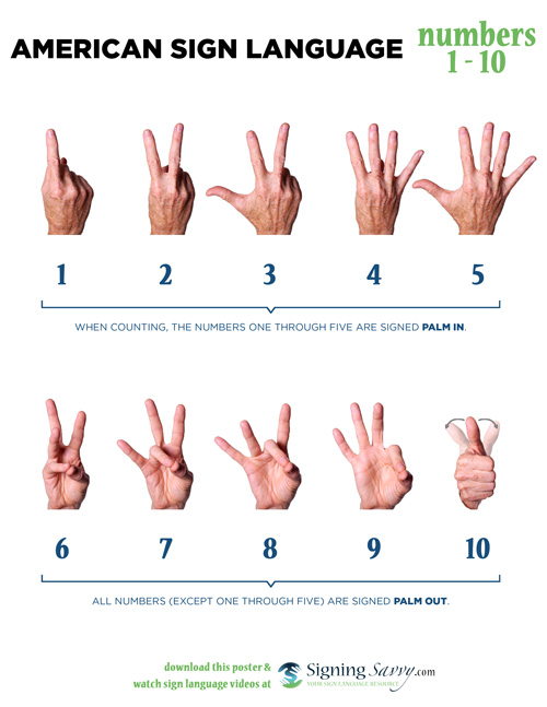 American Sign Language (ASL) Numbers 1-10